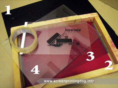 Step 3: Exposing your digital image on the coated screen